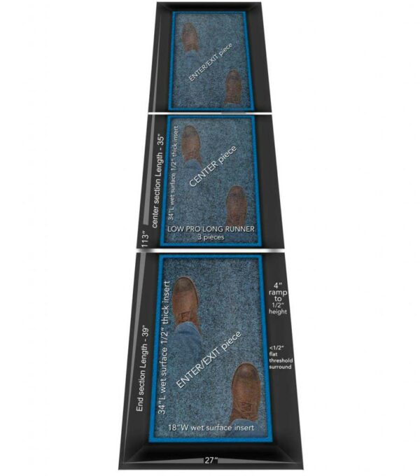 SaniStride Low Profile 3 piece Long Runner shoe disinfecting mat system sanitizes shoe bottoms when sanitizer is added, meets ADA specs